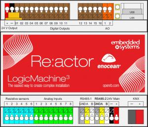 reactor_ports