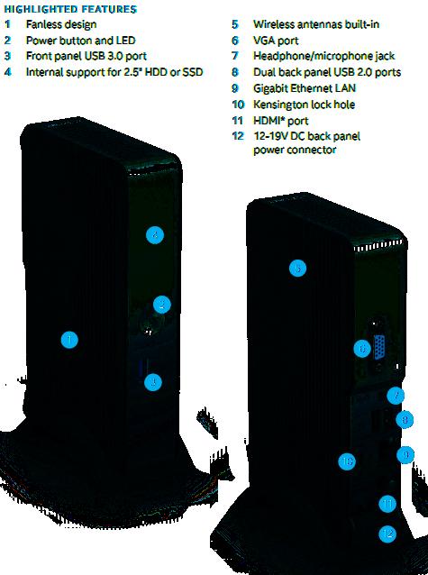 LM_Intel_ports