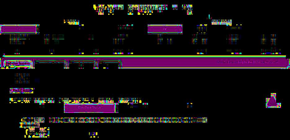 cec_example