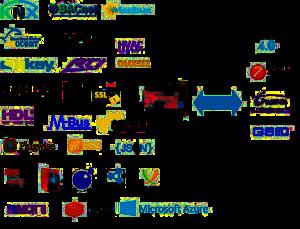 LM5_Reactor_standards